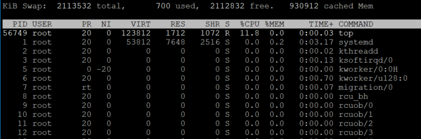 linux memory usage